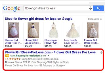 Google PPC Ad Positions