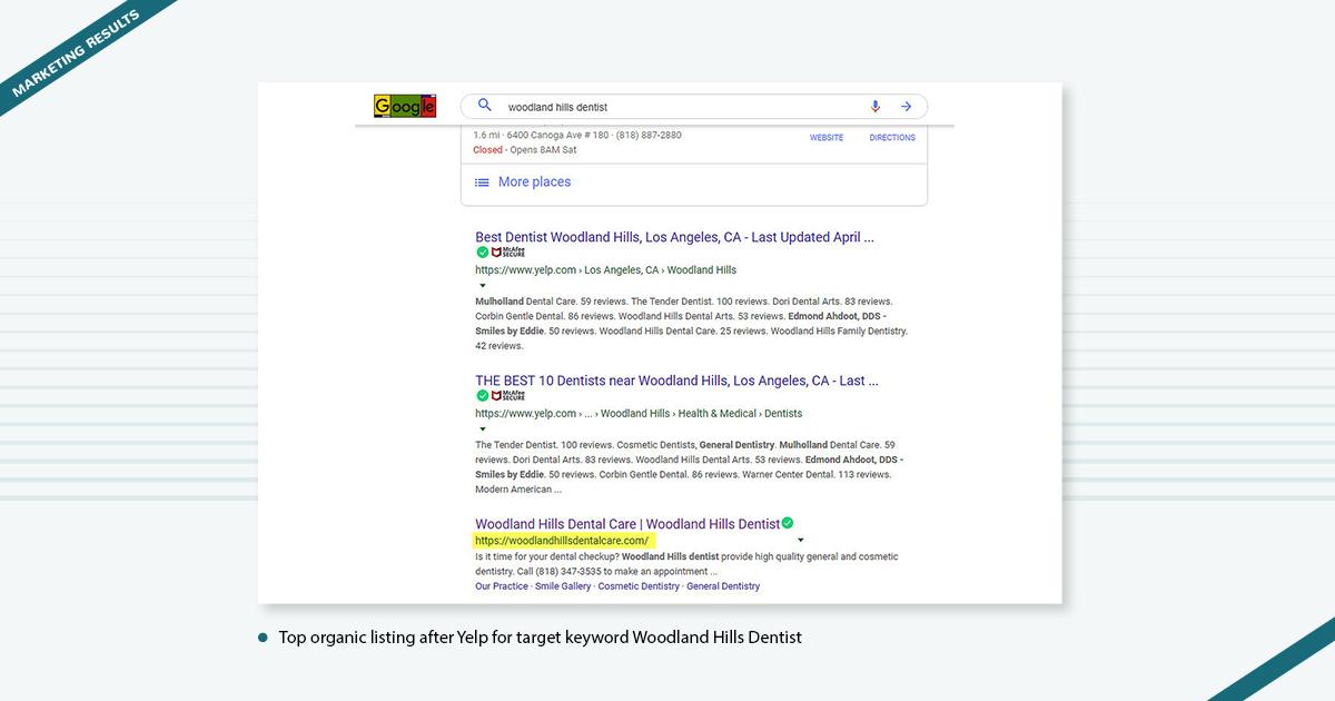 Woodland Hills Dental Care Marketing Results Digital Marketing Agency