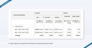 Marketing Results SEO PhoneCheck