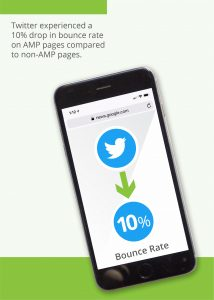 twitter-ounce-rate-infographic
